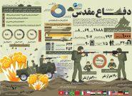 وقوع پیروزیهای دفاع مقدس در بستر «وحدت»/ دفاع مقدس دانشگاهی بود که شهیدان صیاد شیرازی و سلیمانی در آن تربیت شدند